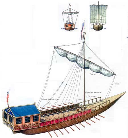 плоскодонная лодка романовка
